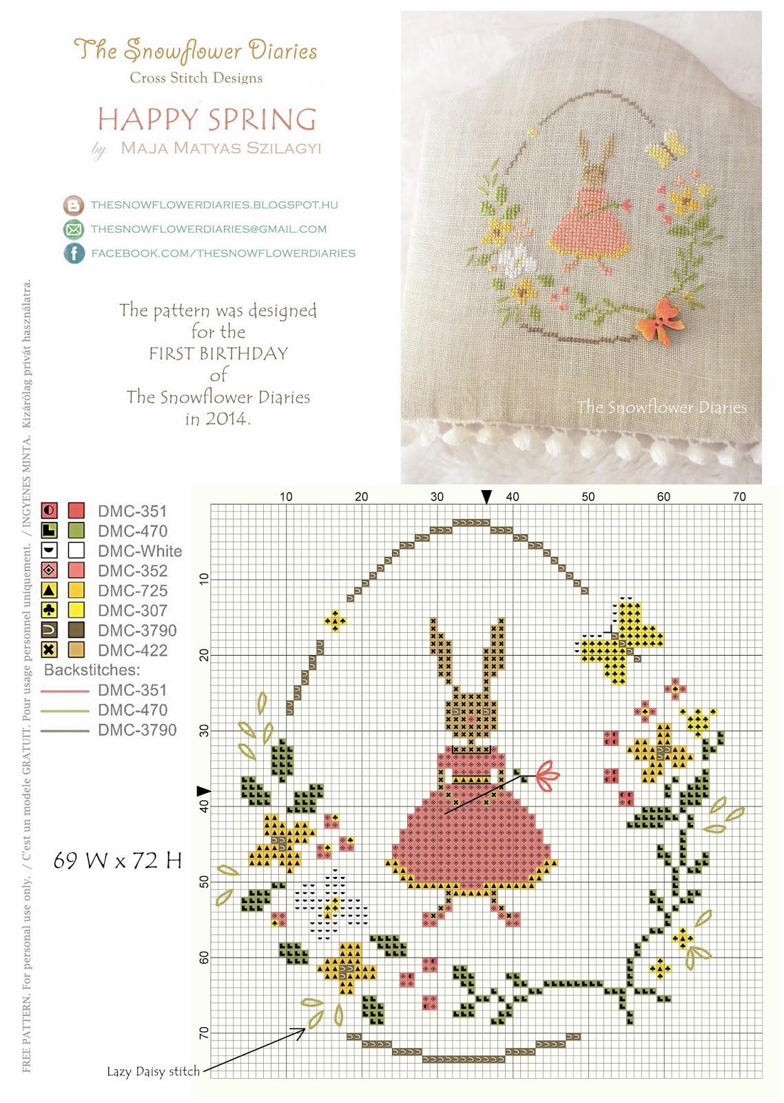 Пинкип схемы вышивки пасхальные